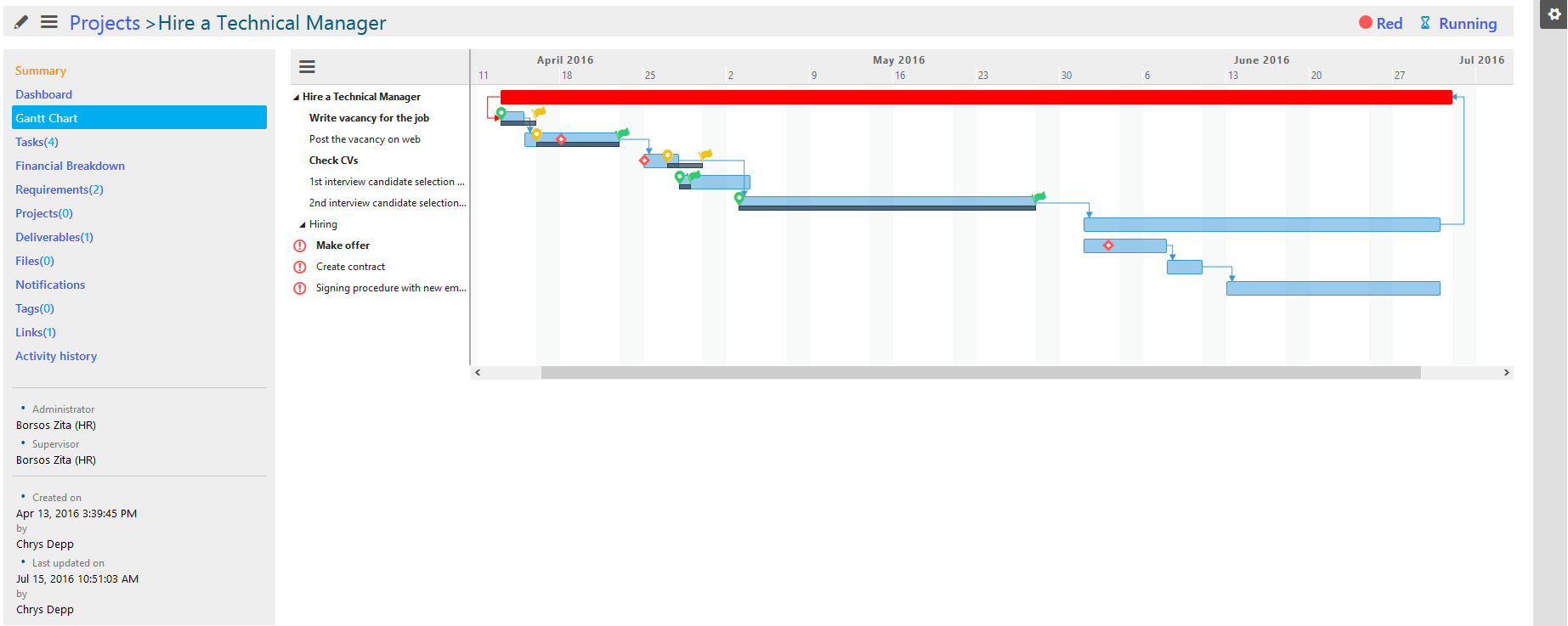 Project management software online gantt chart comidor gantt diagram nvjuhfo Images