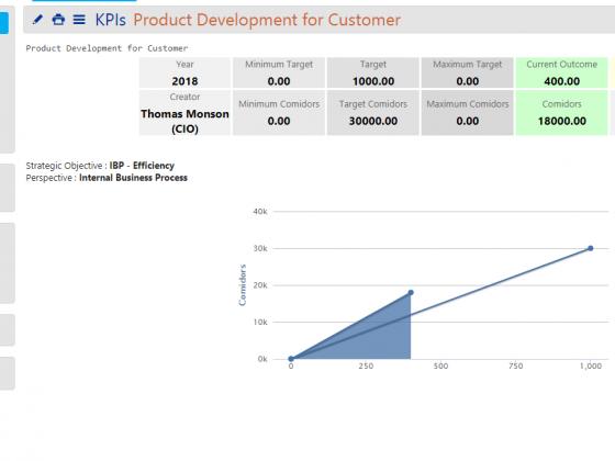 KPIs-2