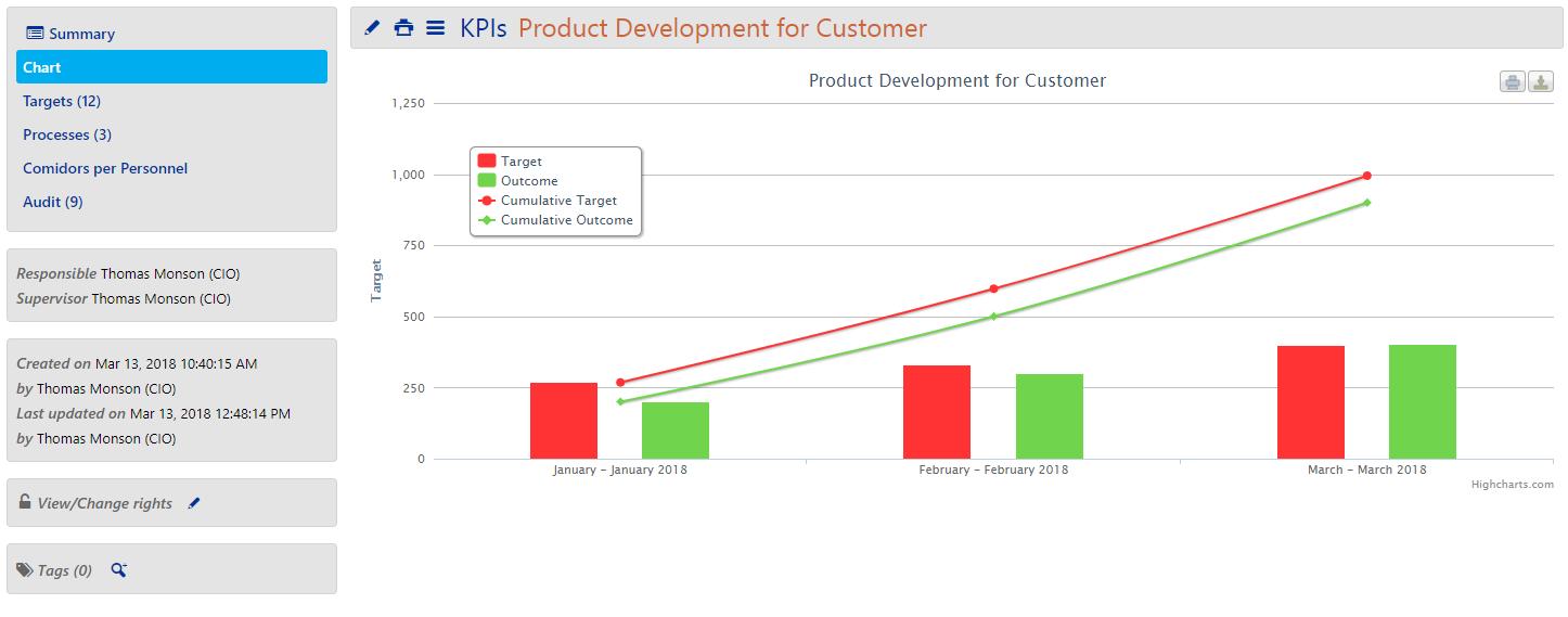 KPIs-3