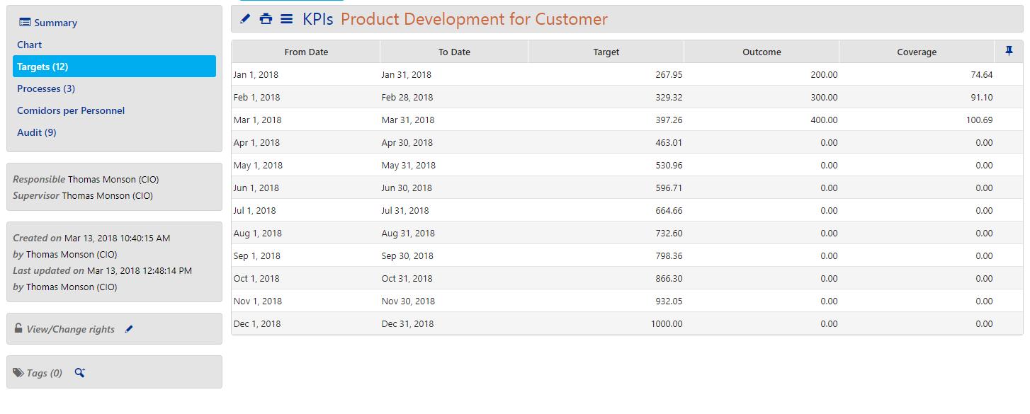 KPIs-4