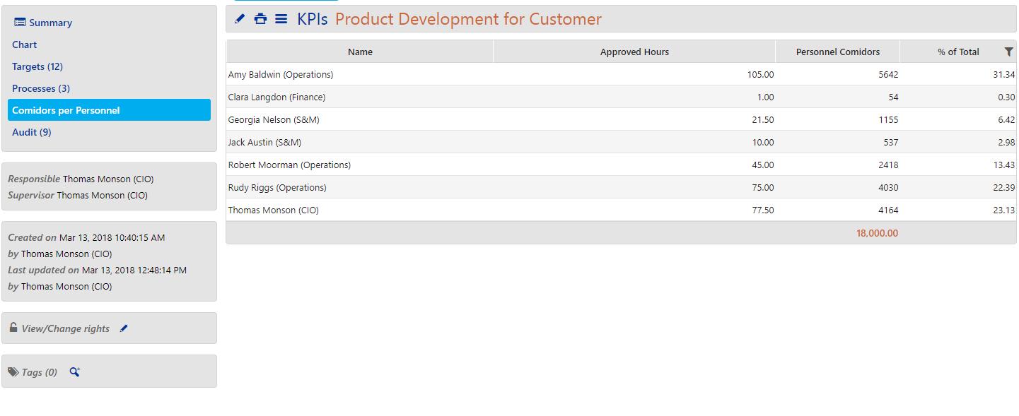 KPIs-6