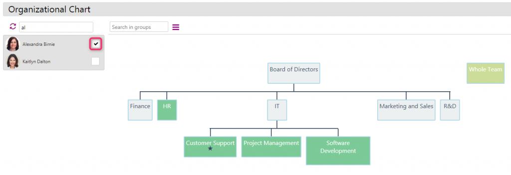 organizational chart | enterprise collaboration | comidor
