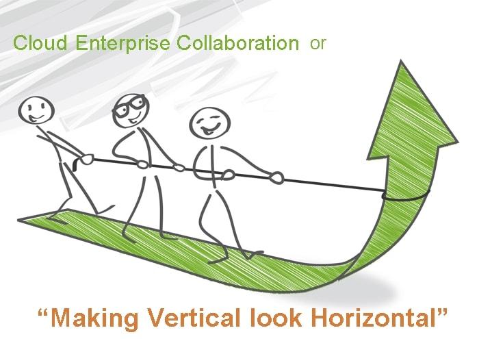 Cloud Horizontal Collaboration