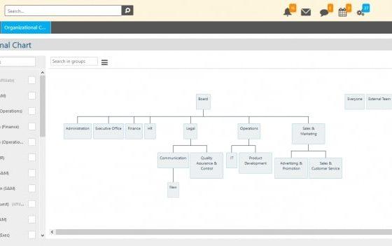 Comidor Organizational Chart
