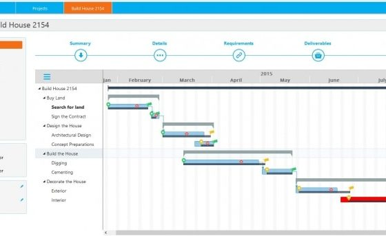 Smart project management platform