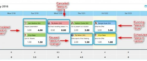 Comidor User Timesheets