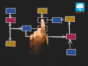 business process modelling - Comidor BPM