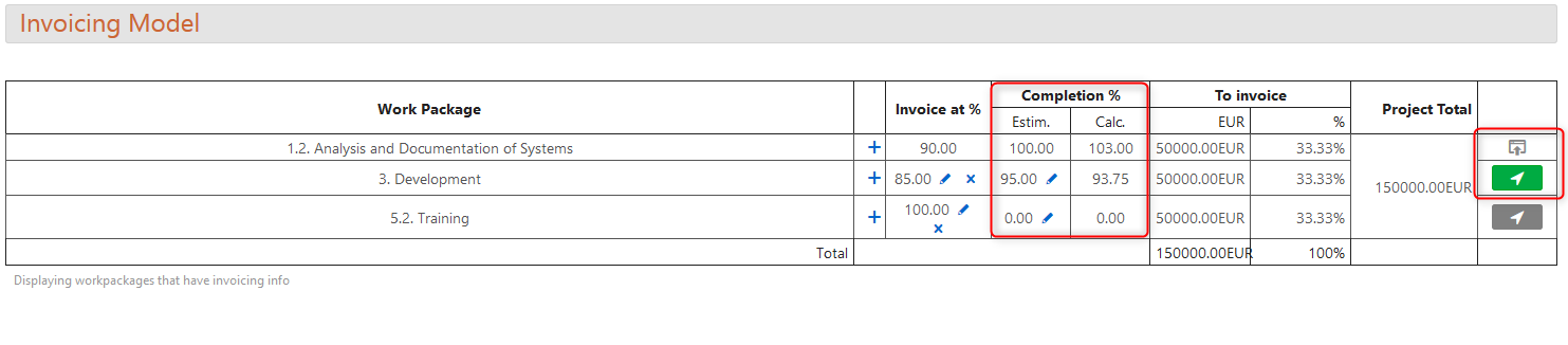 Project Performance - Invoicing 2