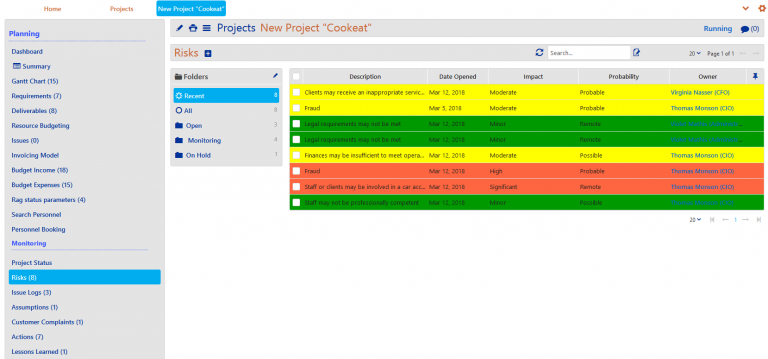 Projects (Risk Management and Lessons Learned) - featured