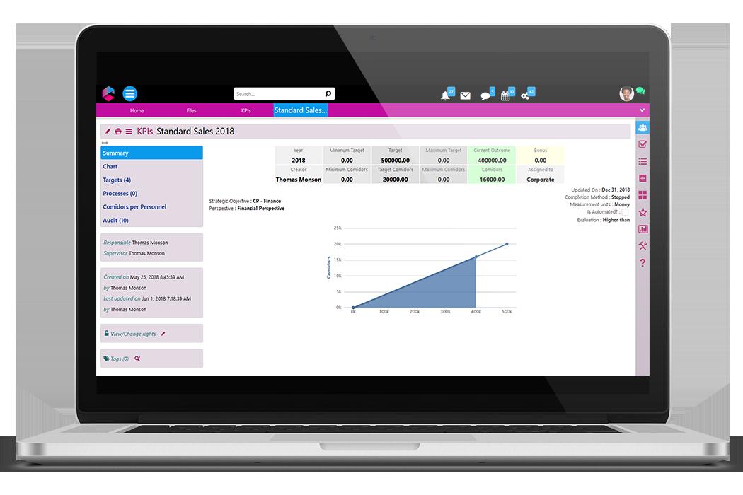 KPI and Processes | Business Process Management Software | BPM Platform | Comidor