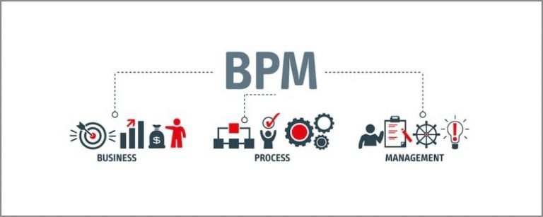How to Choose The Best BPM For Your Business - Comidor BPM Platform