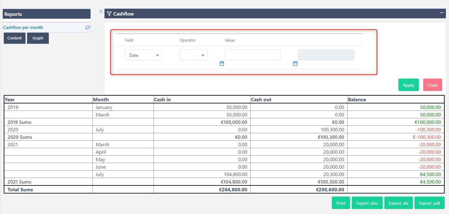 Cashflow reports | Comidor Platform