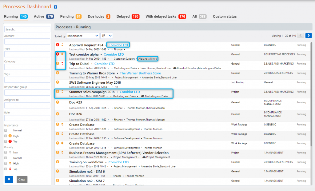 Process Dashboard | Comidor Platform