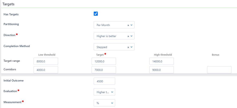 KPIs | Comidor Platform