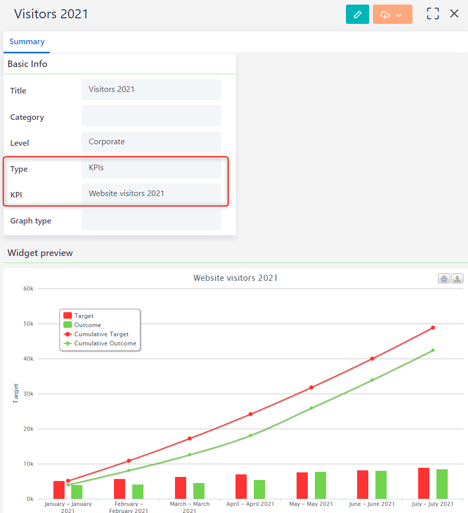 KPI widget | Comidor Platform