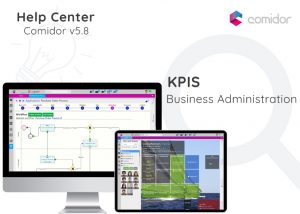 KPIS | Comidor Digital Automation Platform