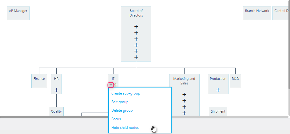 Focus on a Group | Comidor Platform