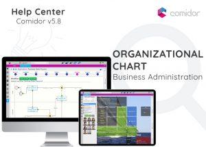 Organizational Chart | Comidor Digital Automation Platform