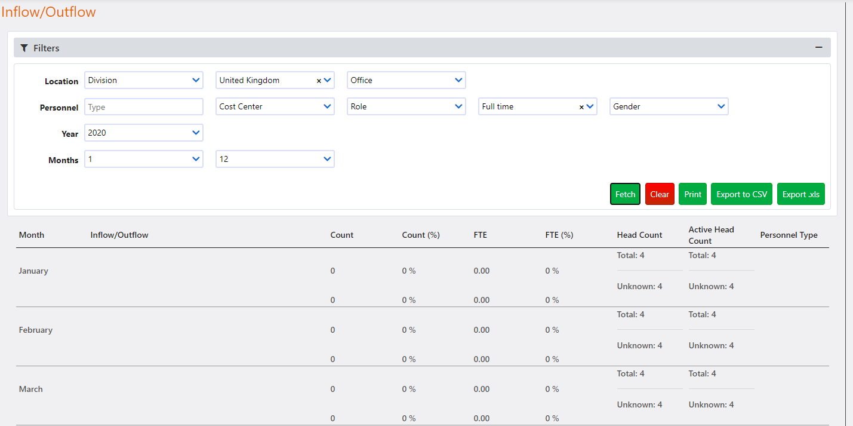 Inflow/Outflow   Comidor Platform