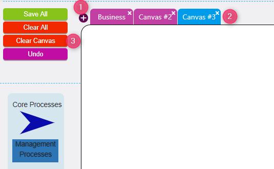 Enterprise canvas design | Comidor Platform