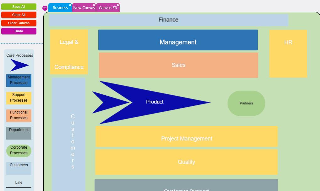 Enterprise canvas elements | Comidor Platform