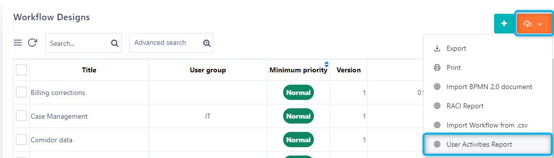 User Activities report | Comidor Platform