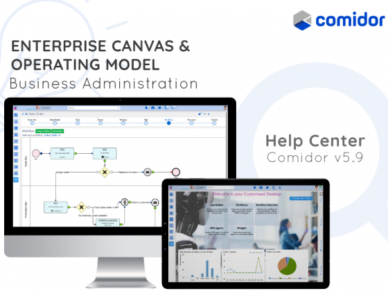 Enterprise Canvas & Operating model | Digital Transformation and Automation