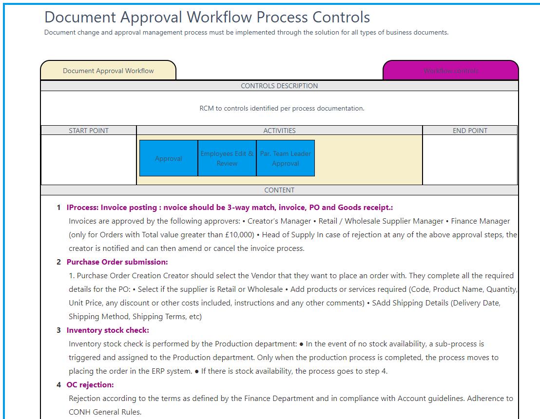 Workflow Business process guidelines| Comidor Platform