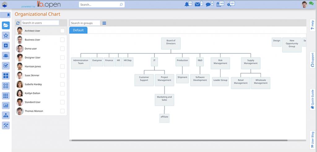 organizational chart | Comidor Platform