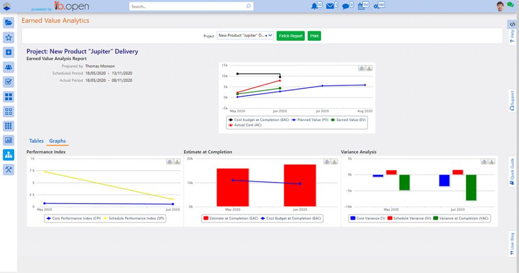 Reports & Analytics | Comidor Platform
