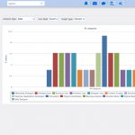 User Roles | Comidor Platform