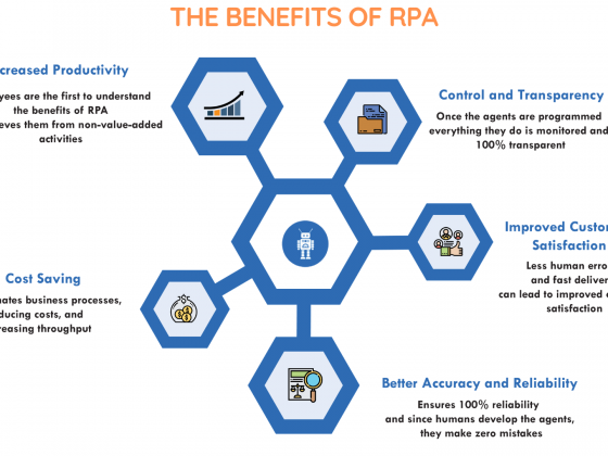 The benefits of RPA | Robotic Process Automation | Comidor Platform