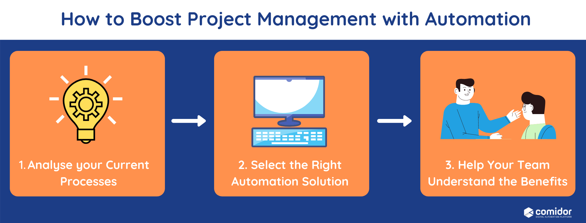 How to boost Project management with Automation | Comidor