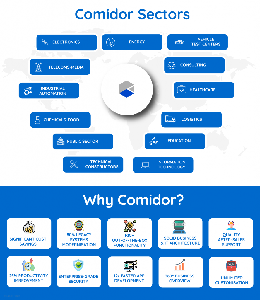 comidor sectors infographic | Digital Automation Platform