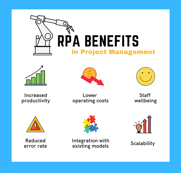 rpa benefits in project management | Comidor