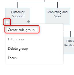 create sub group v.6| Comidor Platform