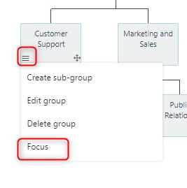focus v.6| Comidor Platform
