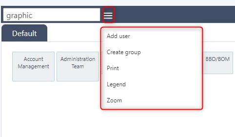 organization Chart Actions Button v.6| Comidor Platform