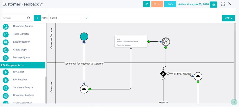 Workflows Comidor v6.0