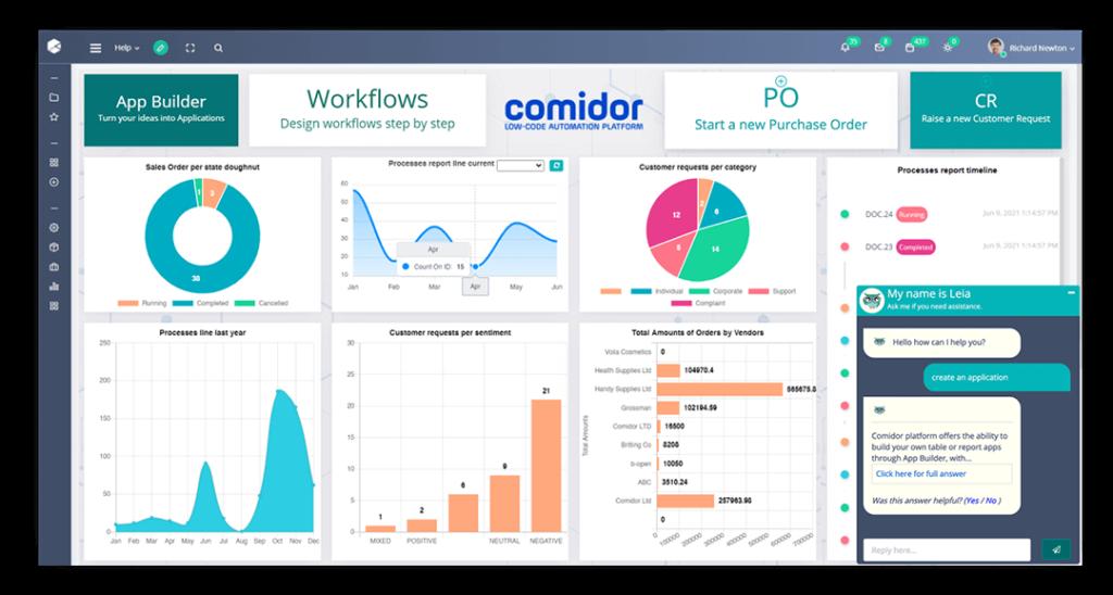 omidor Low-Code Automation Platform dashboard