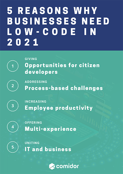 5 Reasons Why Businesses Need Low-Code in 2021  Comidor Infographic