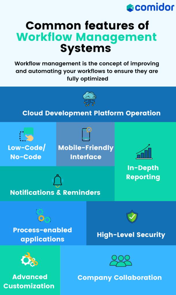 Features of Top WfMS   Comidor