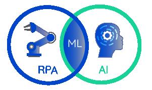 RPA AI ML   Comidor Platform