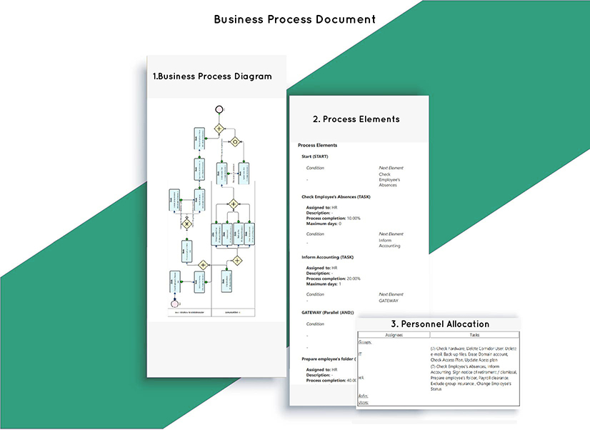 business process document-workflow automation   Comidor