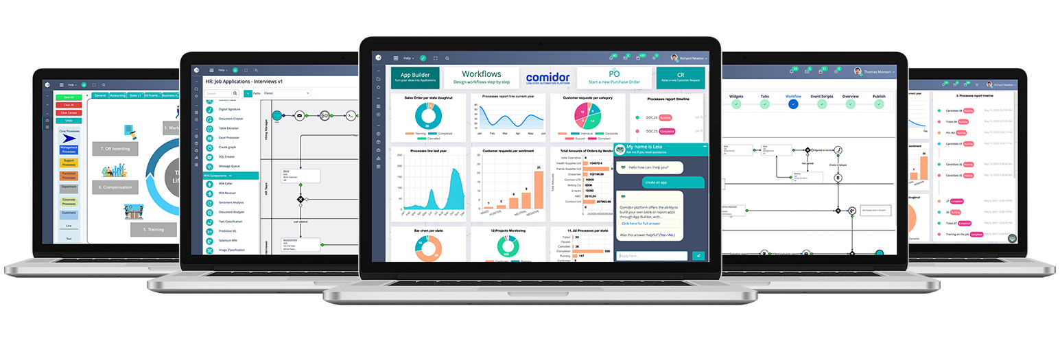 Explore Comidor Platform