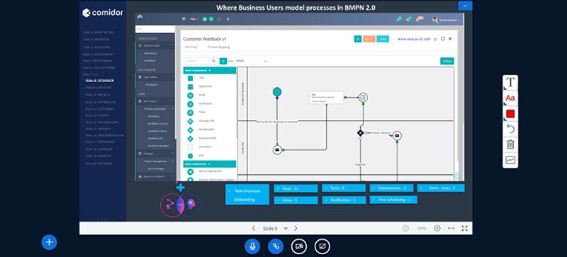 Video Conferences   Comidor Platform