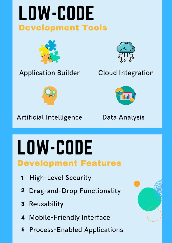 Low-code development platform infographic   Comidor Platform