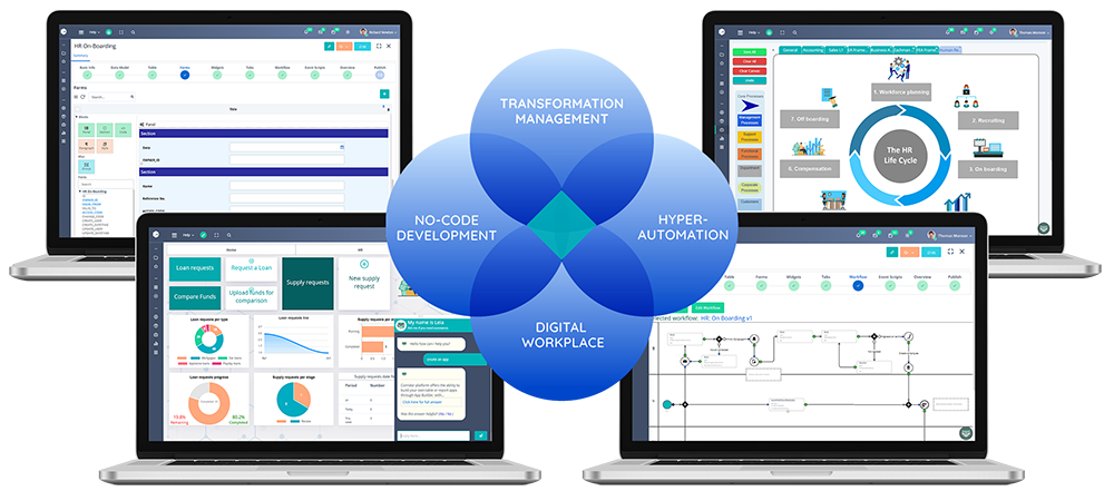 Comidor Platform Overview